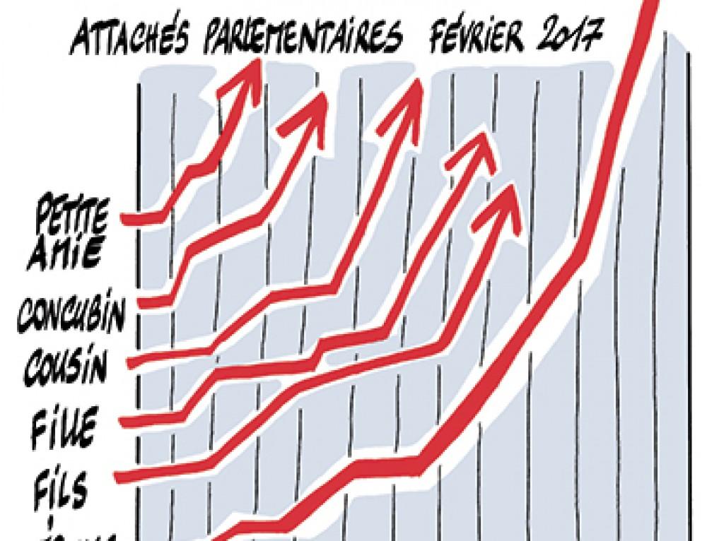 Nouvelle hausse du chômage, merci Fillon !