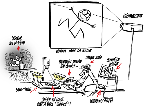 Animation de congrès : comment ça marche